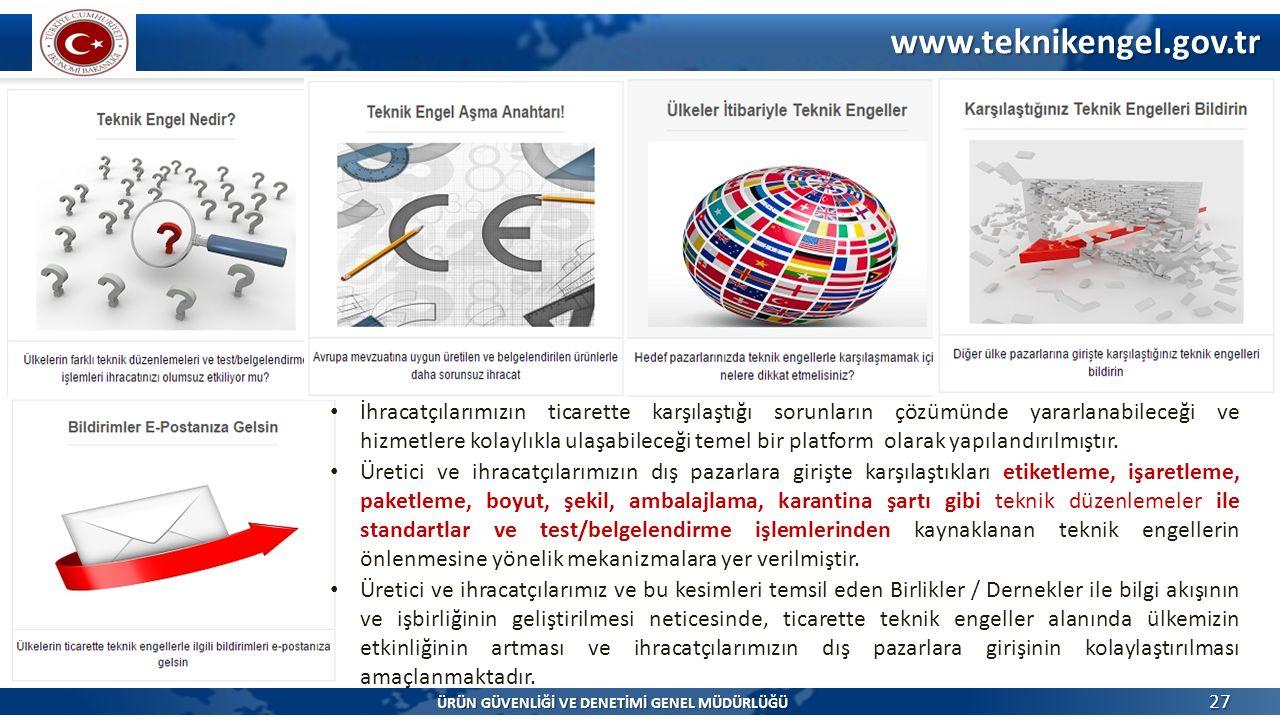 www.teknikengel.gov.tr 27 Üretici ve ihracatçılarımız ve bu kesimleri temsil eden Birlikler / Dernekler ile bilgi akışının ve işbirliğinin geliştirilmesi neticesinde, ticarette teknik engeller alanında ülkemizin etkinliğinin artması ve ihracatçılarımızın dış pazarlara girişinin kolaylaştırılması amaçlanmaktadır.