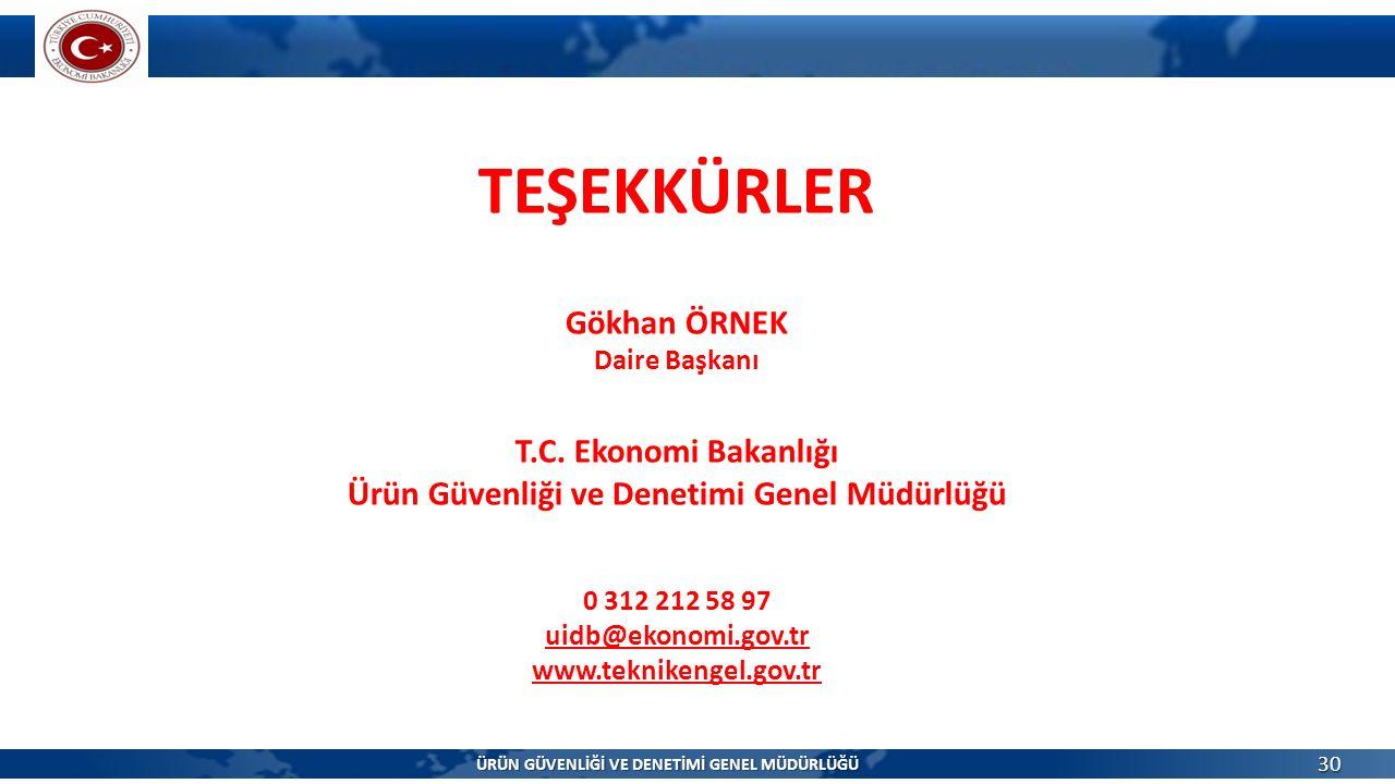 30 TEŞEKKÜRLER Gökhan ÖRNEK Daire Başkanı T.C. Ekonomi Bakanlığı Ürün Güvenliği ve Denetimi Genel Müdürlüğü 0 312 212 58 97 uidb@ekonomi.gov.tr www.te