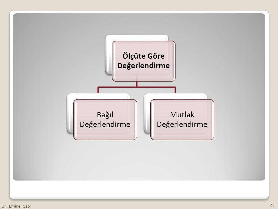 Dr. Emine Cabı 23 Ölçüte Göre Değerlendirme Bağıl Değerlendirme Mutlak Değerlendirme