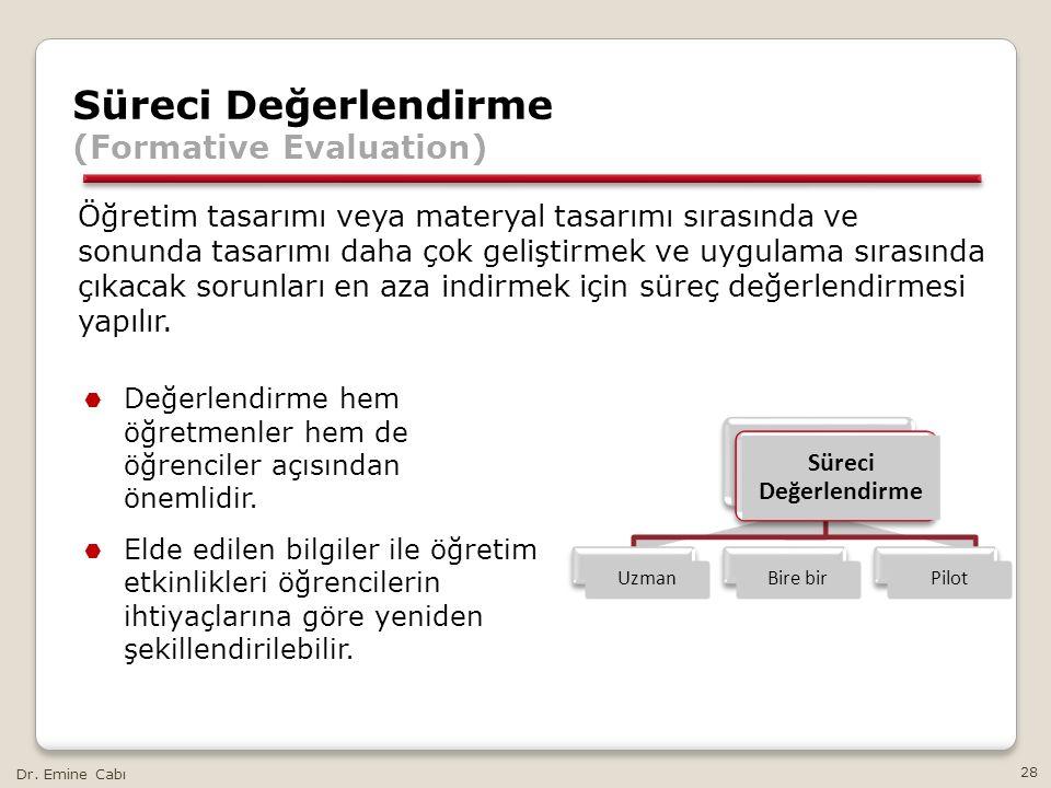 Dr. Emine Cabı 28 Süreci Değerlendirme (Formative Evaluation) Öğretim tasarımı veya materyal tasarımı sırasında ve sonunda tasarımı daha çok geliştirm