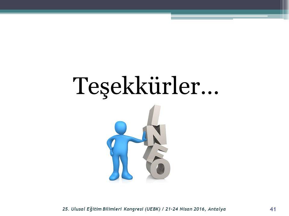Teşekkürler… 41 25. Ulusal Eğitim Bilimleri Kongresi (UEBK) / 21-24 Nisan 2016, Antalya
