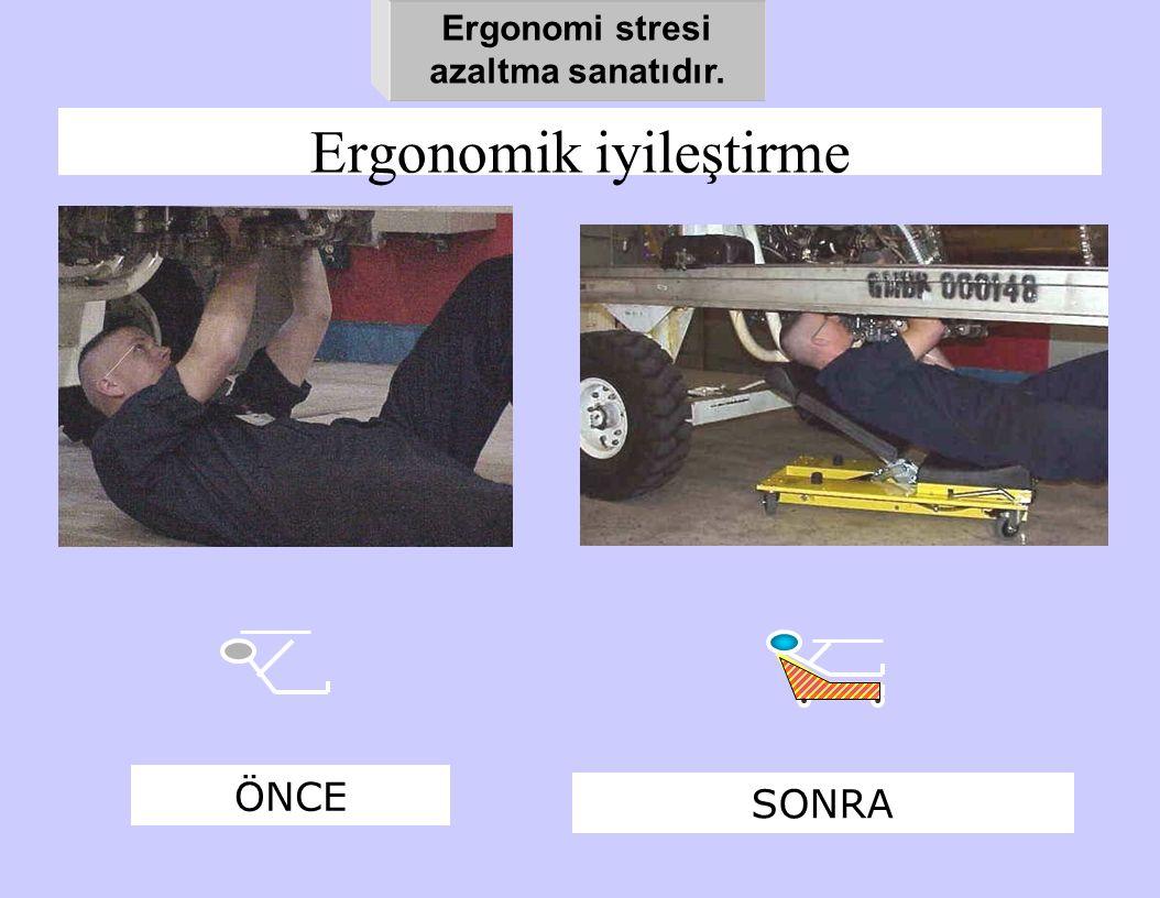 Ergonomik iyileştirme SONRA ÖNCE Ergonomi stresi azaltma sanatıdır.