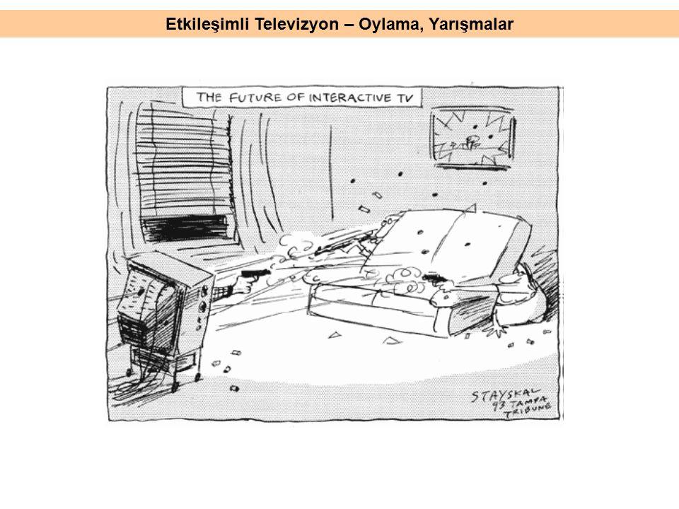 Etkileşimli Televizyon – Oylama, Yarışmalar