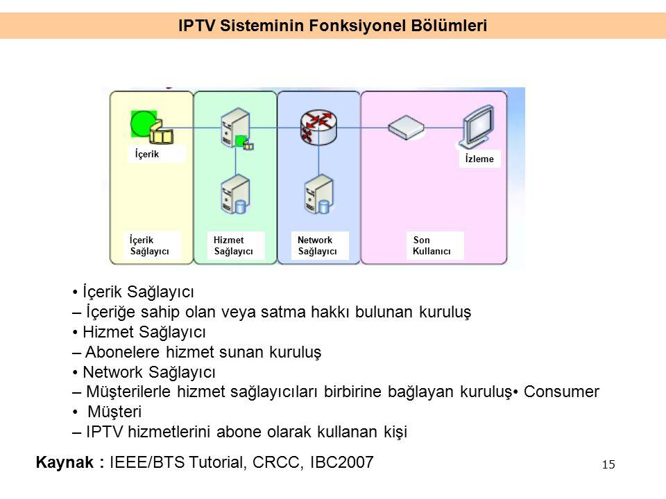 İçerik Sağlayıcı – İçeriğe sahip olan veya satma hakkı bulunan kuruluş Hizmet Sağlayıcı – Abonelere hizmet sunan kuruluş Network Sağlayıcı – Müşterilerle hizmet sağlayıcıları birbirine bağlayan kuruluş Consumer Müşteri – IPTV hizmetlerini abone olarak kullanan kişi İçerik Sağlayıcı Hizmet Sağlayıcı Network Sağlayıcı Son Kullanıcı İçerik İzleme Kaynak : IEEE/BTS Tutorial, CRCC, IBC2007 IPTV Sisteminin Fonksiyonel Bölümleri 15