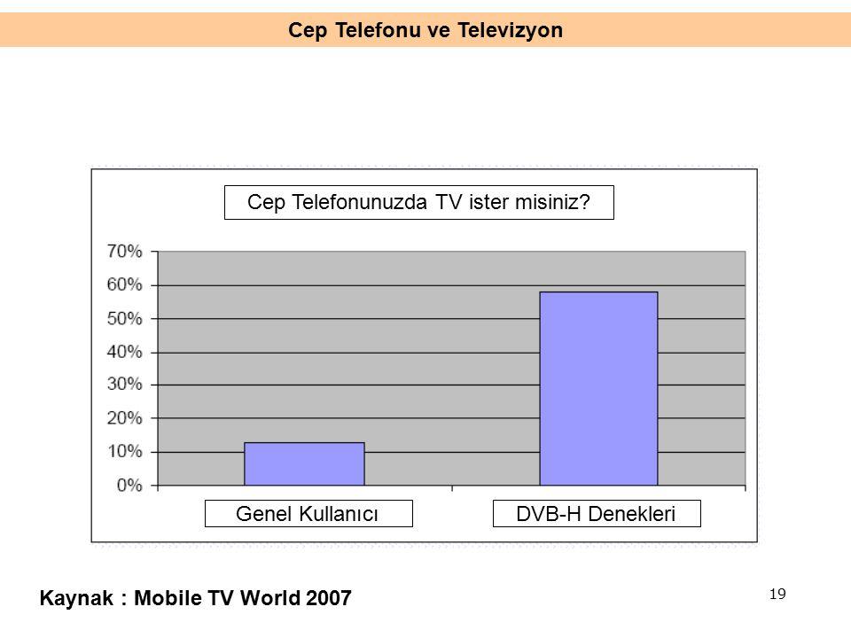 Cep Telefonu ve Televizyon Cep Telefonunuzda TV ister misiniz.