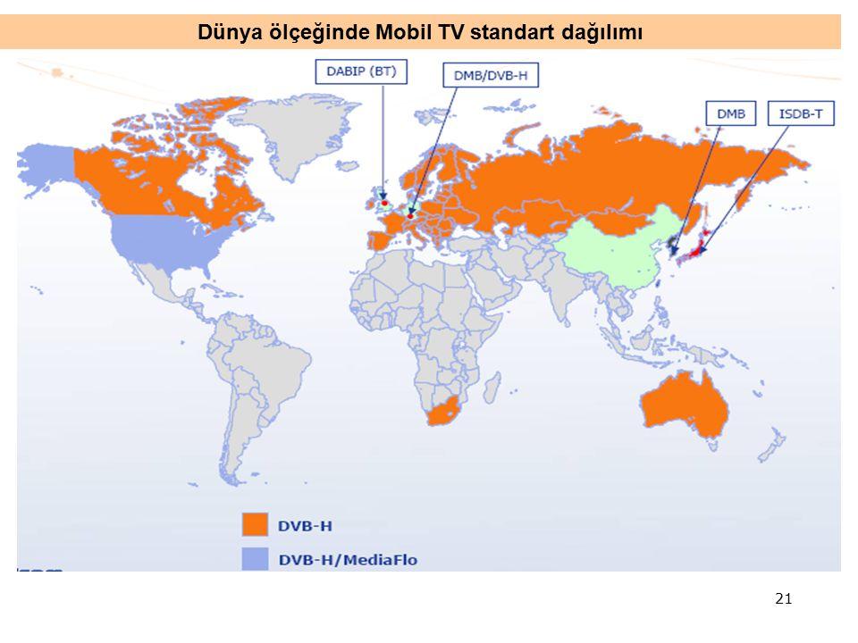 Dünya ölçeğinde Mobil TV standart dağılımı 21