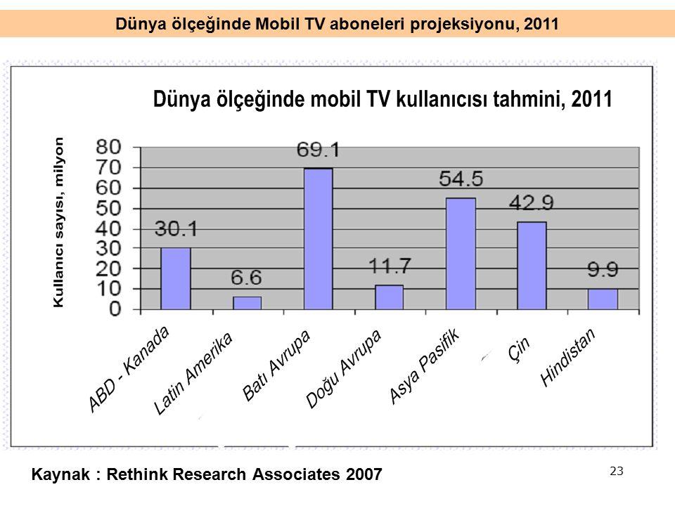 Dünya ölçeğinde Mobil TV aboneleri projeksiyonu, 2011 Kaynak : Rethink Research Associates 2007 23