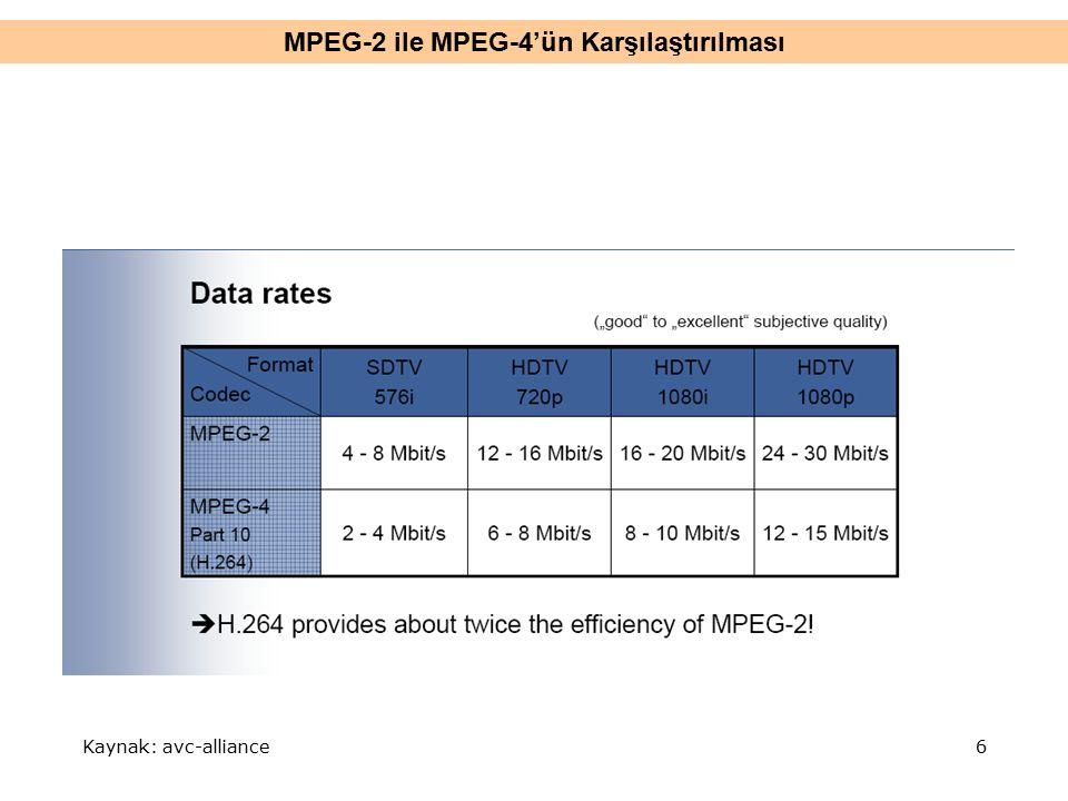 Kaynak: avc-alliance6 MPEG-2 ile MPEG-4'ün Karşılaştırılması
