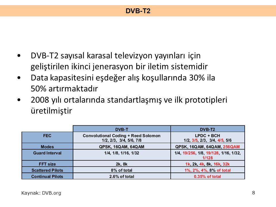 DVB-T2 sayısal karasal televizyon yayınları için geliştirilen ikinci jenerasyon bir iletim sistemidir Data kapasitesini eşdeğer alış koşullarında 30% ila 50% artırmaktadır 2008 yılı ortalarında standartlaşmış ve ilk prototipleri üretilmiştir Kaynak: DVB.org 8 DVB-T2