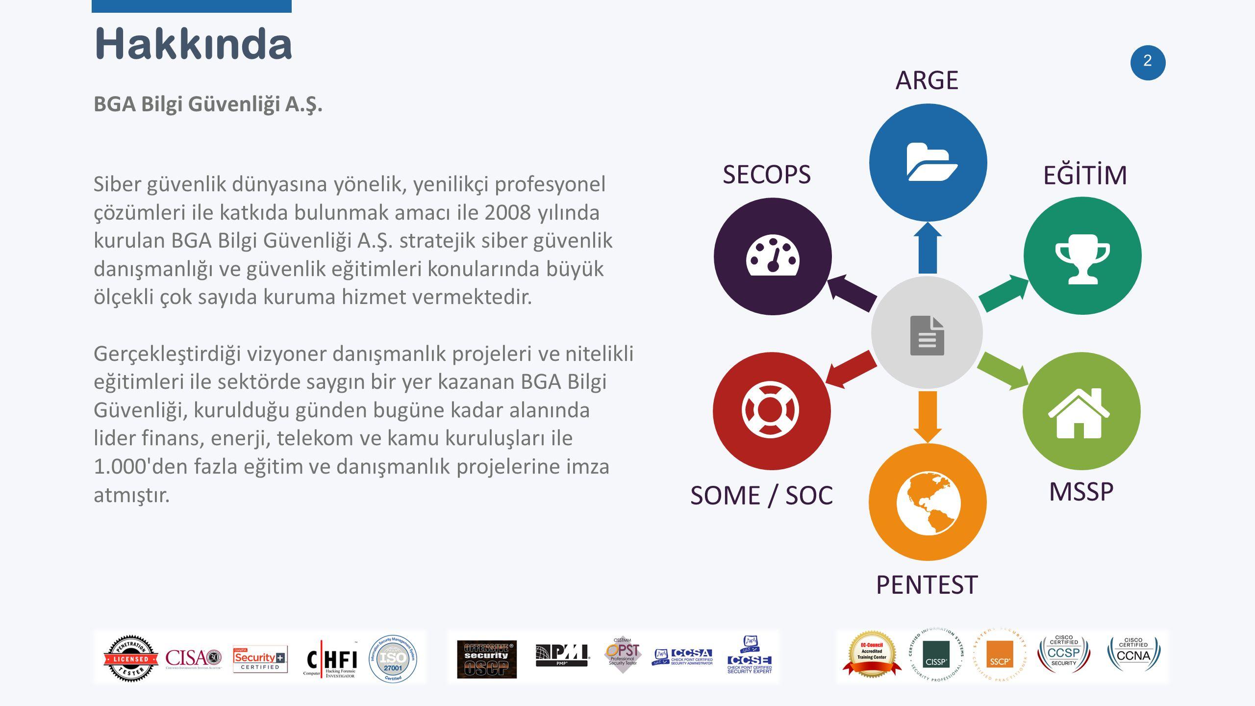 3 BGA Bilgi Güvenliği A.Ş.