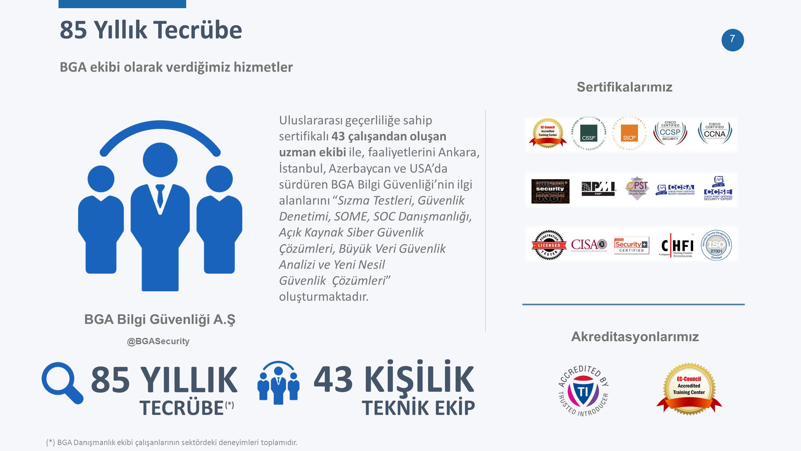 18 Teknik dokümanlarımız 67.500 kez indirildi Twitter 4.500 takipçi Teknik dokümanlarımız 1.750.000 kez okundu BGA Sosyal Siber Güvenlik alanında Türkiye'nin en büyük dijital kütüphanesi.