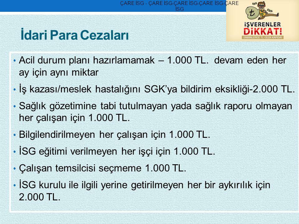İdari Para Cezaları Acil durum planı hazırlamamak – 1.000 TL.