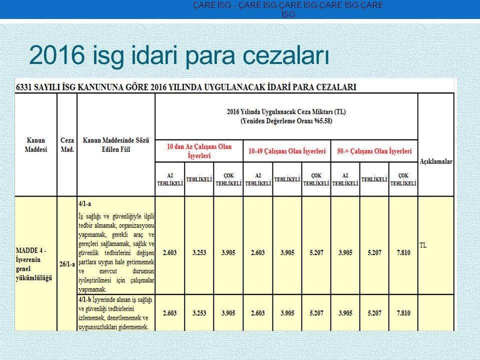 2016 isg idari para cezaları ÇARE İSG - ÇARE İSG-ÇARE İSG-ÇARE İSG-ÇARE İSG