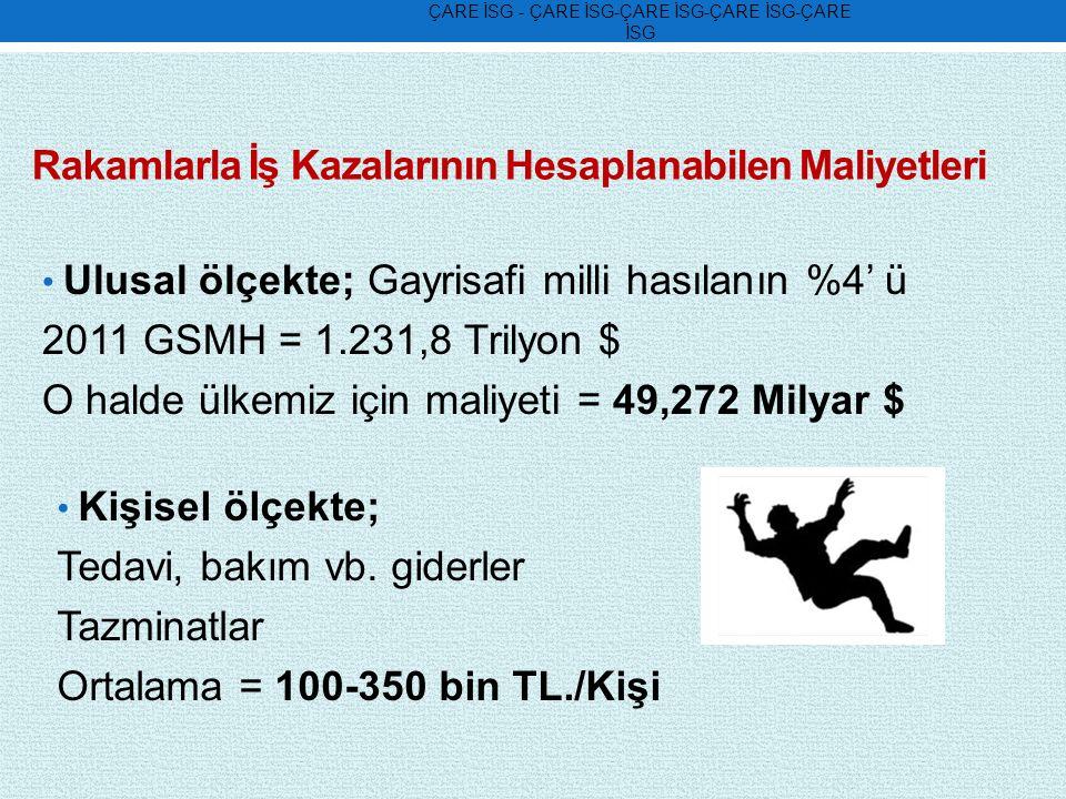 Ceza Hukuku Yönünden -Olay Bir Kişinin Ölümü İle Sonuçlanmışsa: Asliye Ceza Mahkemesince, TCK 85.