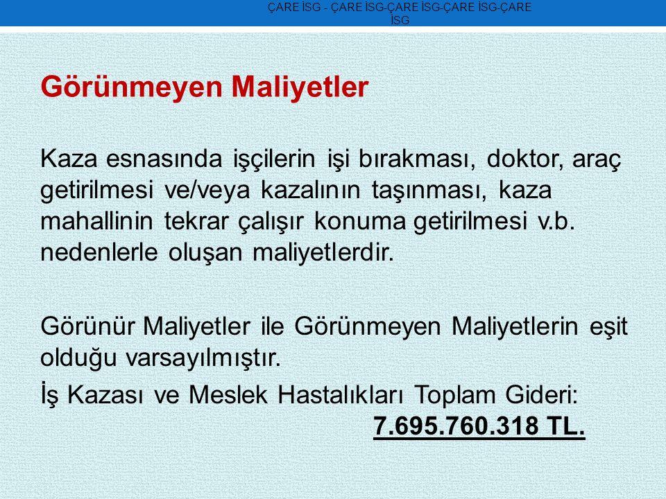 İdari Para Cezaları Durdurulan işi önlem almadan devam ettirme - 10.000 TL.