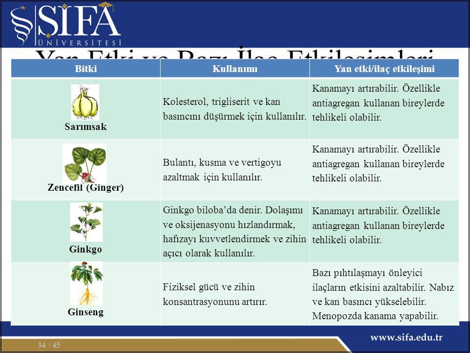 Yan Etki ve Bazı İlaç Etkileşimleri BitkiKullanımıYan etki/ilaç etkileşimi Sarımsak Kolesterol, trigliserit ve kan basıncını düşürmek için kullanılır.