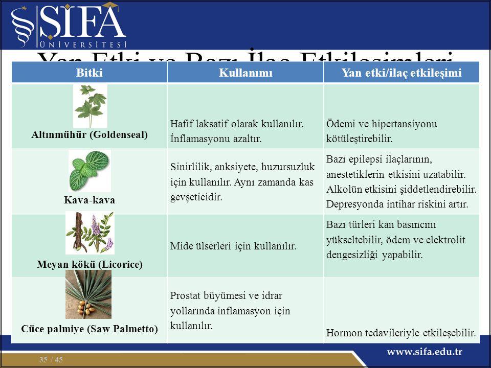 Yan Etki ve Bazı İlaç Etkileşimleri BitkiKullanımıYan etki/ilaç etkileşimi Altınmühür (Goldenseal) Hafif laksatif olarak kullanılır. İnflamasyonu azal
