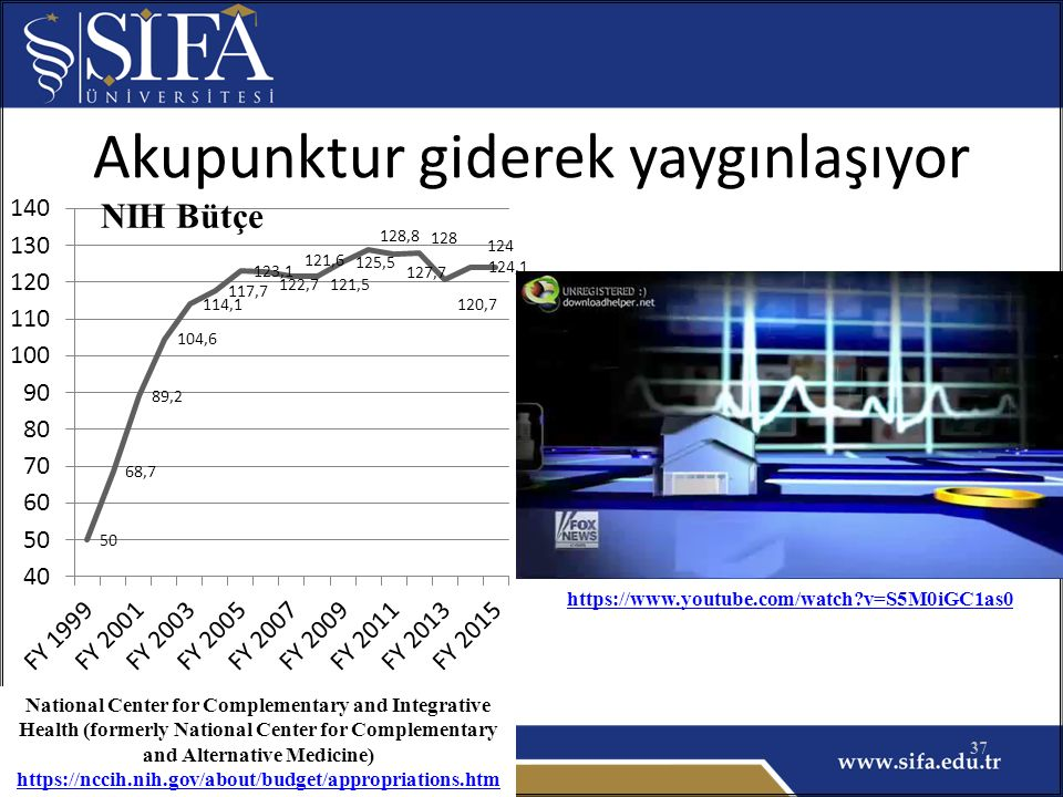 Akupunktur giderek yaygınlaşıyor / 45 37 National Center for Complementary and Integrative Health (formerly National Center for Complementary and Alternative Medicine) https://nccih.nih.gov/about/budget/appropriations.htm https://nccih.nih.gov/about/budget/appropriations.htm https://www.youtube.com/watch?v=S5M0iGC1as0 NIH Bütçe