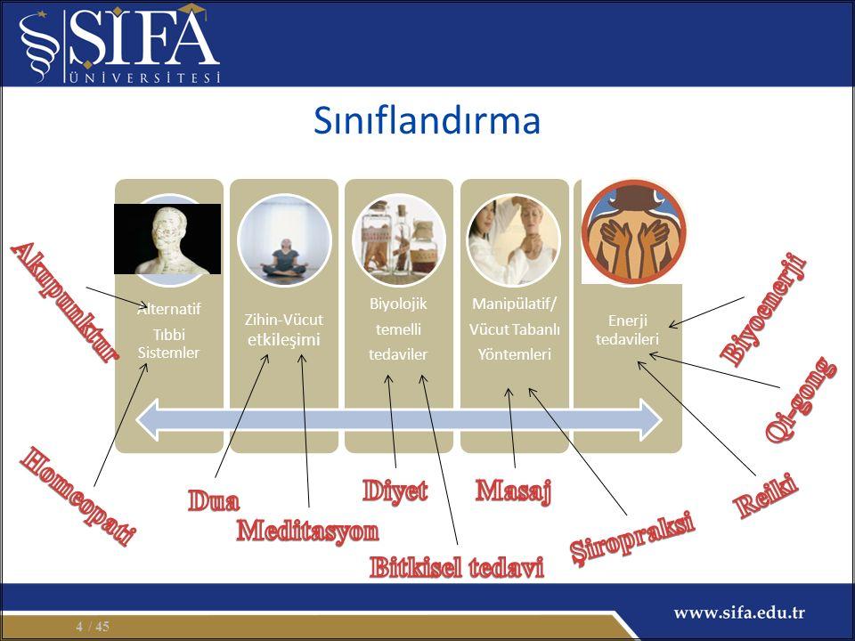 Sınıflandırma Alternatif Tıbbi Sistemler Zihin-Vücut etkileşimi Biyolojik temelli tedaviler Manipülatif/ Vücut Tabanlı Yöntemleri Enerji tedavileri /