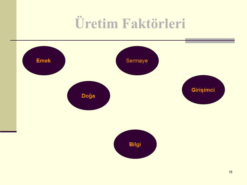 19 İşletme ve İle İlgili Temel Kavramlar İşletme kelimesini türkçe sözlükte, iki farklı anlam ile açıklanmaktadır.
