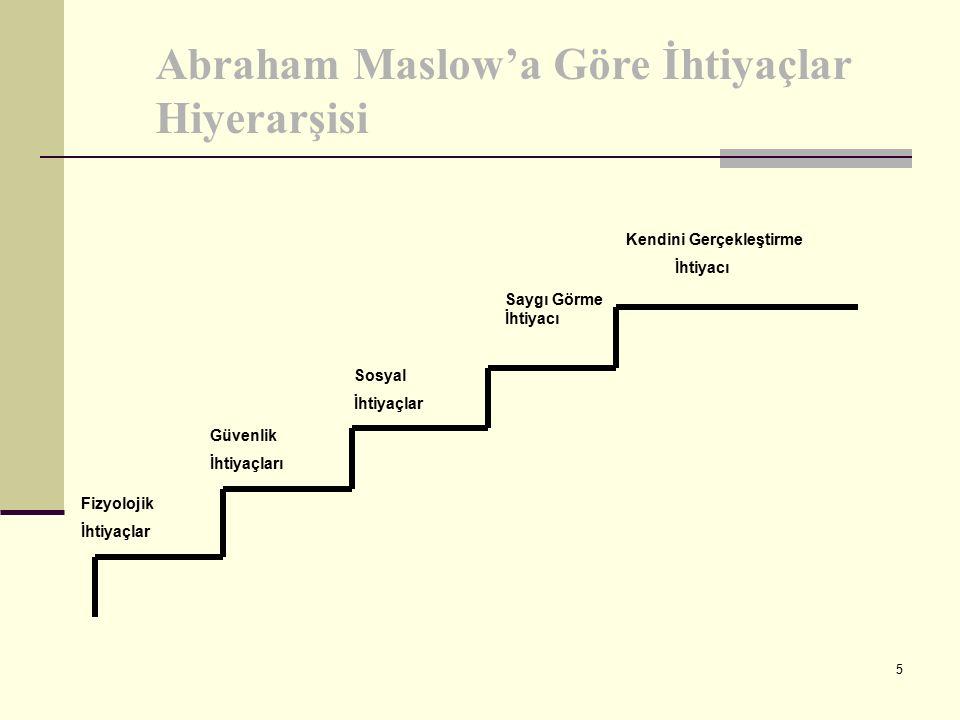 5 Abraham Maslow'a Göre İhtiyaçlar Hiyerarşisi Fizyolojik İhtiyaçlar Güvenlik İhtiyaçları Sosyal İhtiyaçlar Saygı Görme İhtiyacı Kendini Gerçekleştirm
