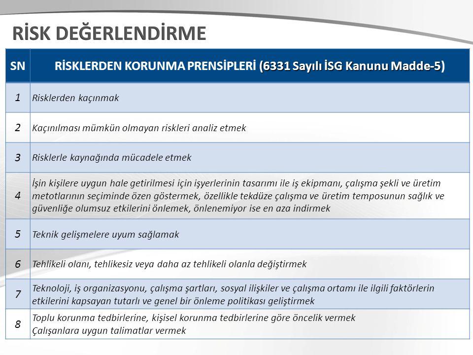 SN (6331 Sayılı İSG Kanunu Madde-5 RİSKLERDEN KORUNMA PRENSİPLERİ (6331 Sayılı İSG Kanunu Madde-5) 1 Risklerden kaçınmak 2 Kaçınılması mümkün olmayan