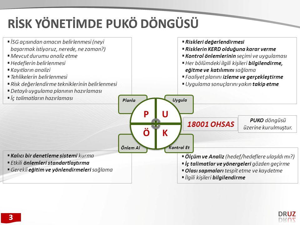 3  İSG açısından amacın belirlenmesi (neyi başarmak istiyoruz, nerede, ne zaman?)  Mevcut durumu analiz etme  Hedeflerin belirlenmesi  Kayıtların
