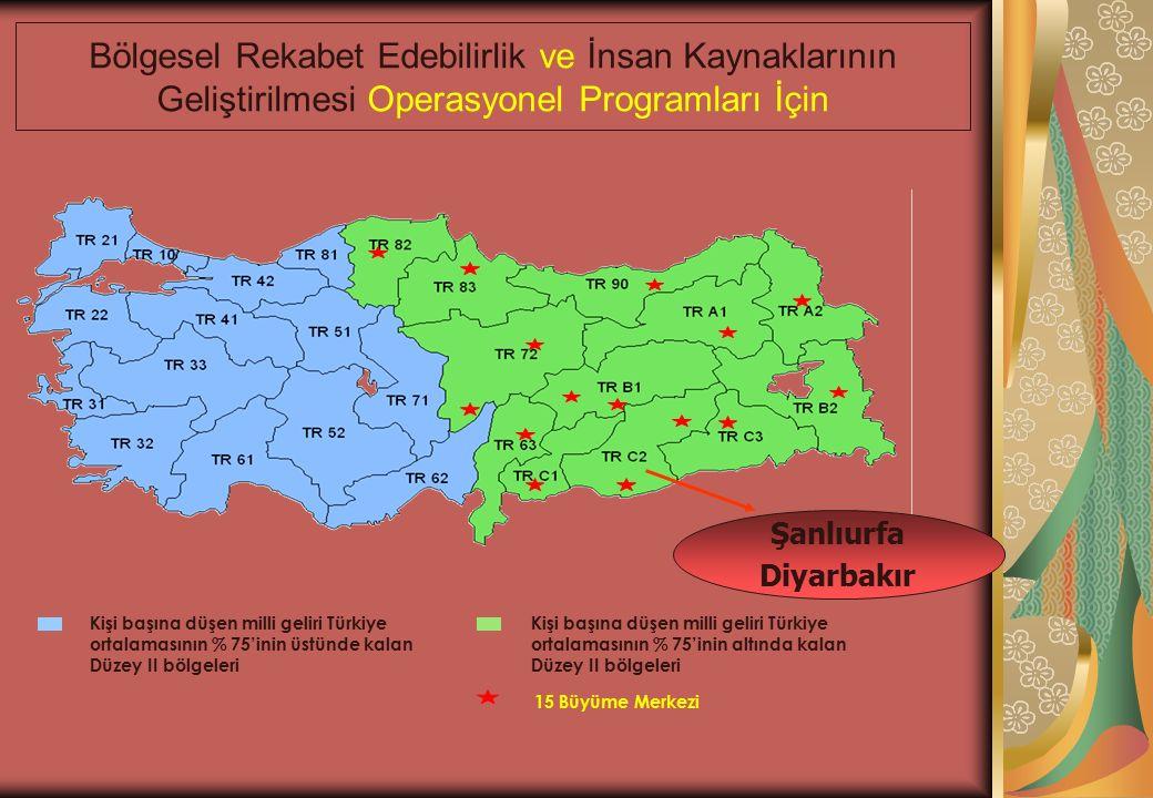 Bölgesel Rekabet Edebilirlik ve İnsan Kaynaklarının Geliştirilmesi Operasyonel Programları İçin Kişi başına düşen milli geliri Türkiye ortalamasının % 75'inin üstünde kalan Düzey II bölgeleri 15 Büyüme Merkezi Kişi başına düşen milli geliri Türkiye ortalamasının % 75'inin altında kalan Düzey II bölgeleri Şanlıurfa Diyarbakır