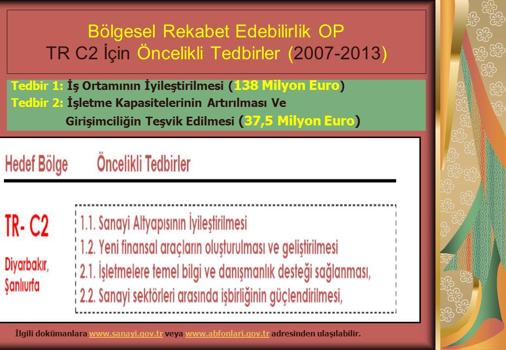 Bölgesel Rekabet Edebilirlik OP TR C2 İçin Öncelikli Tedbirler (2007-2013) Tedbir 1: İş Ortamının İyileştirilmesi ( 138 Milyon Euro ) Tedbir 2: İşletme Kapasitelerinin Artırılması Ve Girişimciliğin Teşvik Edilmesi (37,5 Milyon Euro) İlgili dokümanlara www.sanayi.gov.tr veya www.abfonlari.gov.tr adresinden ulaşılabilir.www.sanayi.gov.trwww.abfonlari.gov.tr