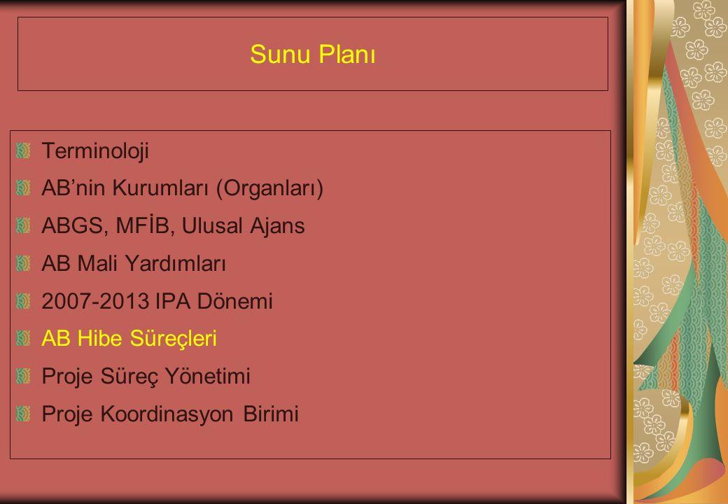 Sunu Planı Terminoloji AB'nin Kurumları (Organları) ABGS, MFİB, Ulusal Ajans AB Mali Yardımları 2007-2013 IPA Dönemi AB Hibe Süreçleri Proje Süreç Yönetimi Proje Koordinasyon Birimi