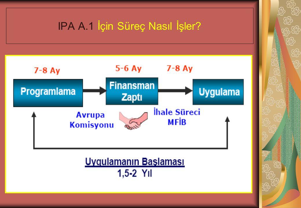 IPA A.1 İçin Süreç Nasıl İşler