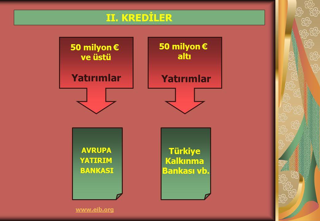 50 milyon € ve üstü Yatırımlar 50 milyon € altı Yatırımlar AVRUPA YATIRIM BANKASI Türkiye Kalkınma Bankası vb.