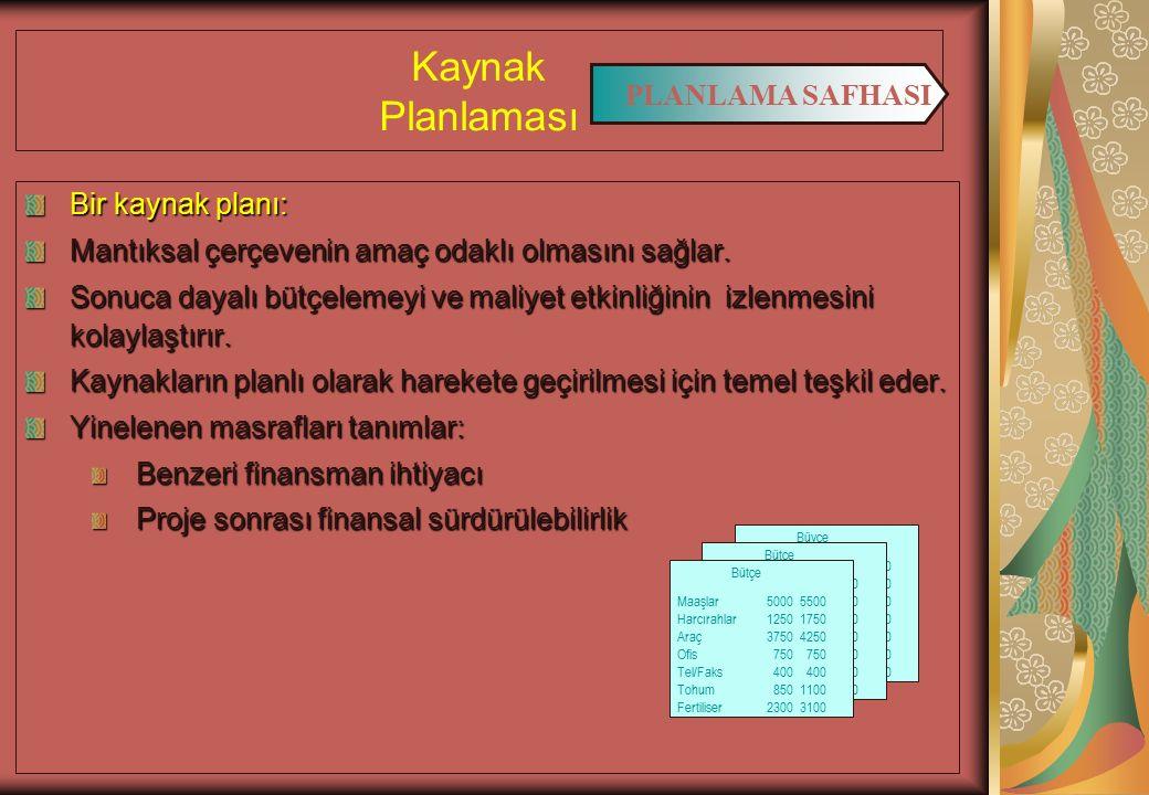 Kaynak Planlaması Bir kaynak planı: Mantıksal çerçevenin amaç odaklı olmasını sağlar.