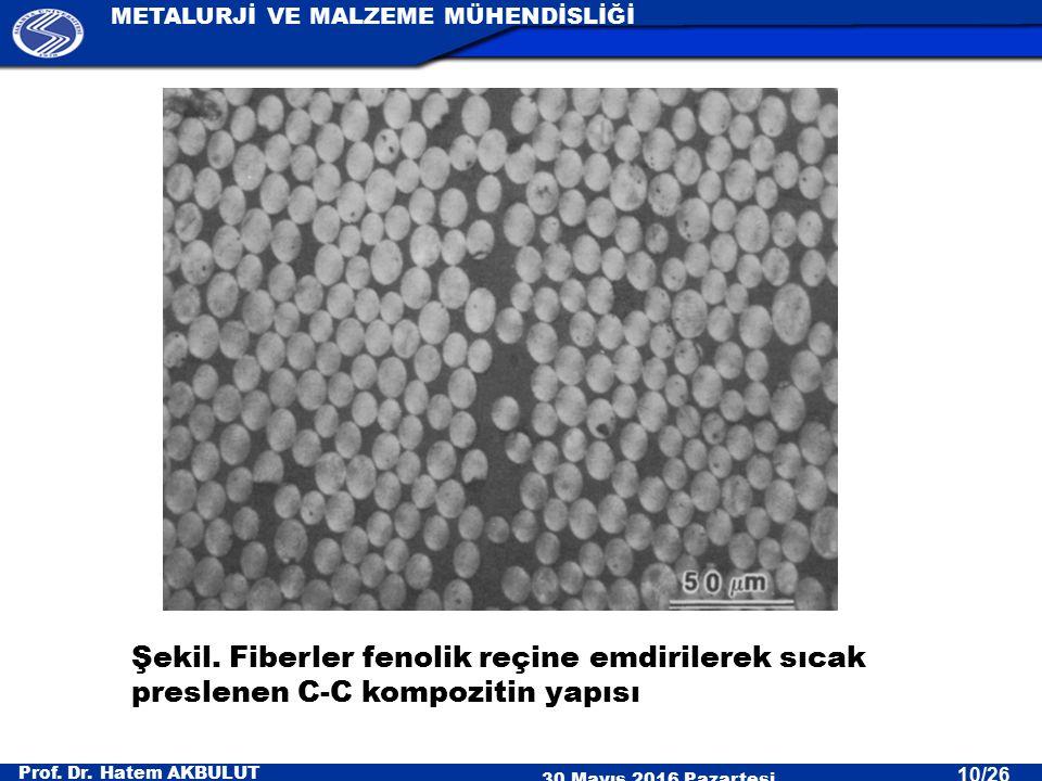 Prof. Dr. Hatem AKBULUT 30 Mayıs 2016 Pazartesi METALURJİ VE MALZEME MÜHENDİSLİĞİ 10/26 Şekil. Fiberler fenolik reçine emdirilerek sıcak preslenen C-C