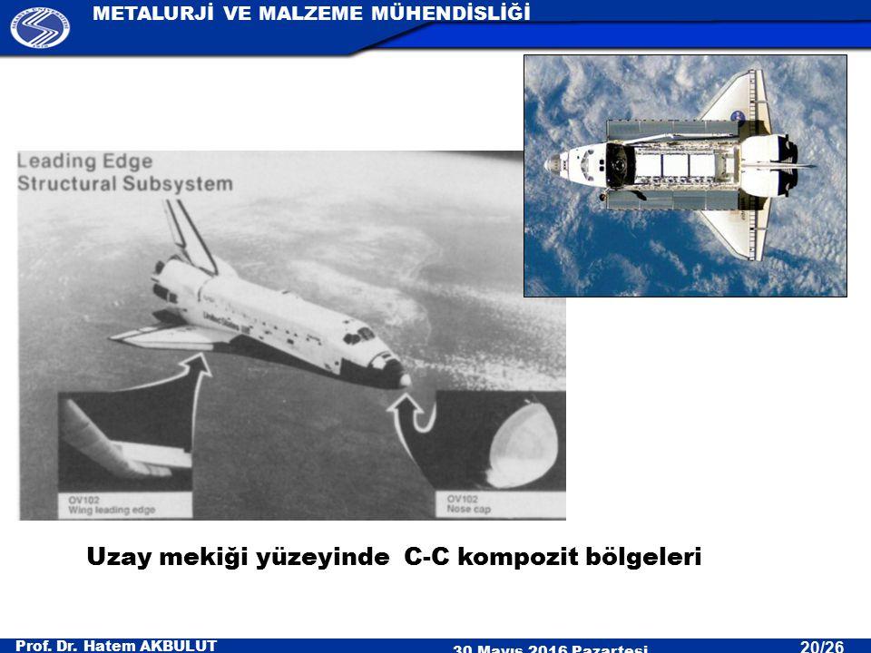 Prof. Dr. Hatem AKBULUT 30 Mayıs 2016 Pazartesi METALURJİ VE MALZEME MÜHENDİSLİĞİ 20/26 Uzay mekiği yüzeyinde C-C kompozit bölgeleri