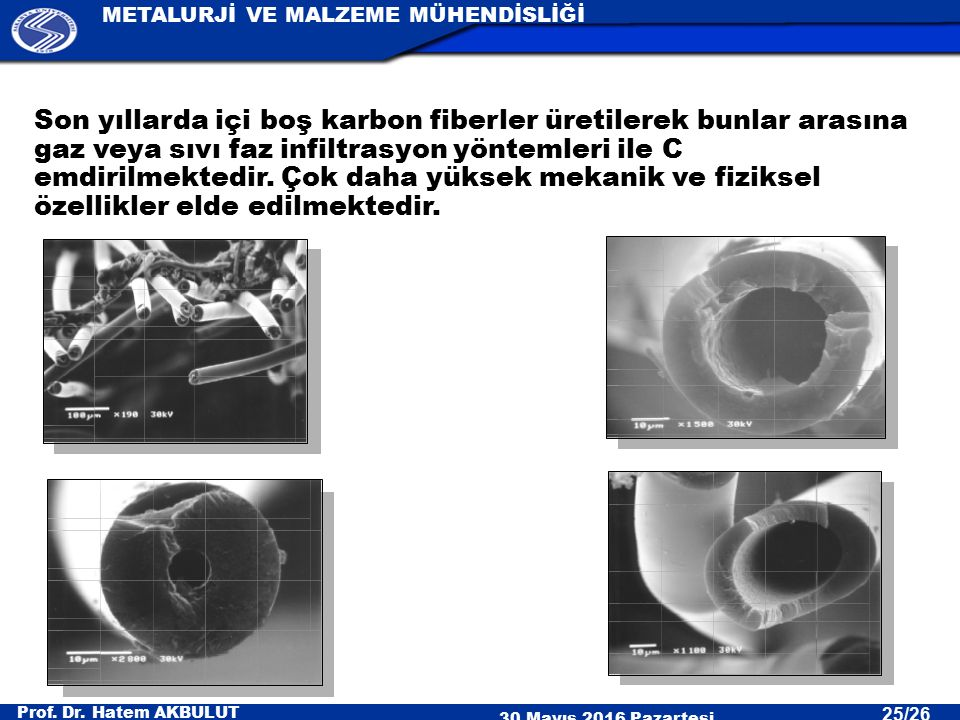 Prof. Dr. Hatem AKBULUT 30 Mayıs 2016 Pazartesi METALURJİ VE MALZEME MÜHENDİSLİĞİ 25/26 Son yıllarda içi boş karbon fiberler üretilerek bunlar arasına