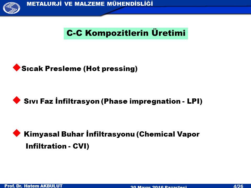 Prof. Dr. Hatem AKBULUT 30 Mayıs 2016 Pazartesi METALURJİ VE MALZEME MÜHENDİSLİĞİ 4/26  Sıcak Presleme (Hot pressing)  Sıvı Faz İnfiltrasyon (Phase