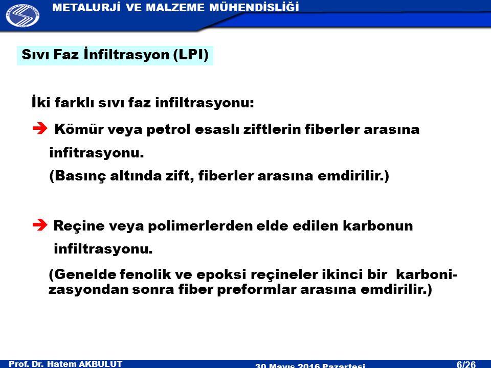 Prof. Dr. Hatem AKBULUT 30 Mayıs 2016 Pazartesi METALURJİ VE MALZEME MÜHENDİSLİĞİ 6/26 İki farklı sıvı faz infiltrasyonu:  Kömür veya petrol esaslı z