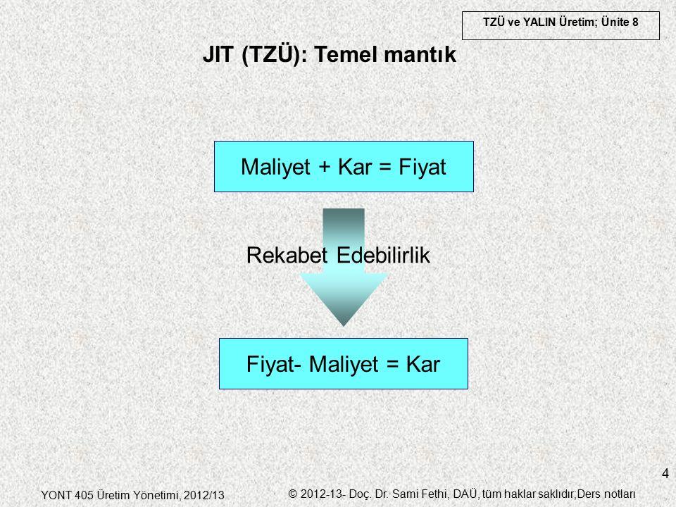TZÜ ve YALIN Üretim; Ünite 8 YONT 405 Üretim Yönetimi, 2012/13 © 2012-13- Doç.