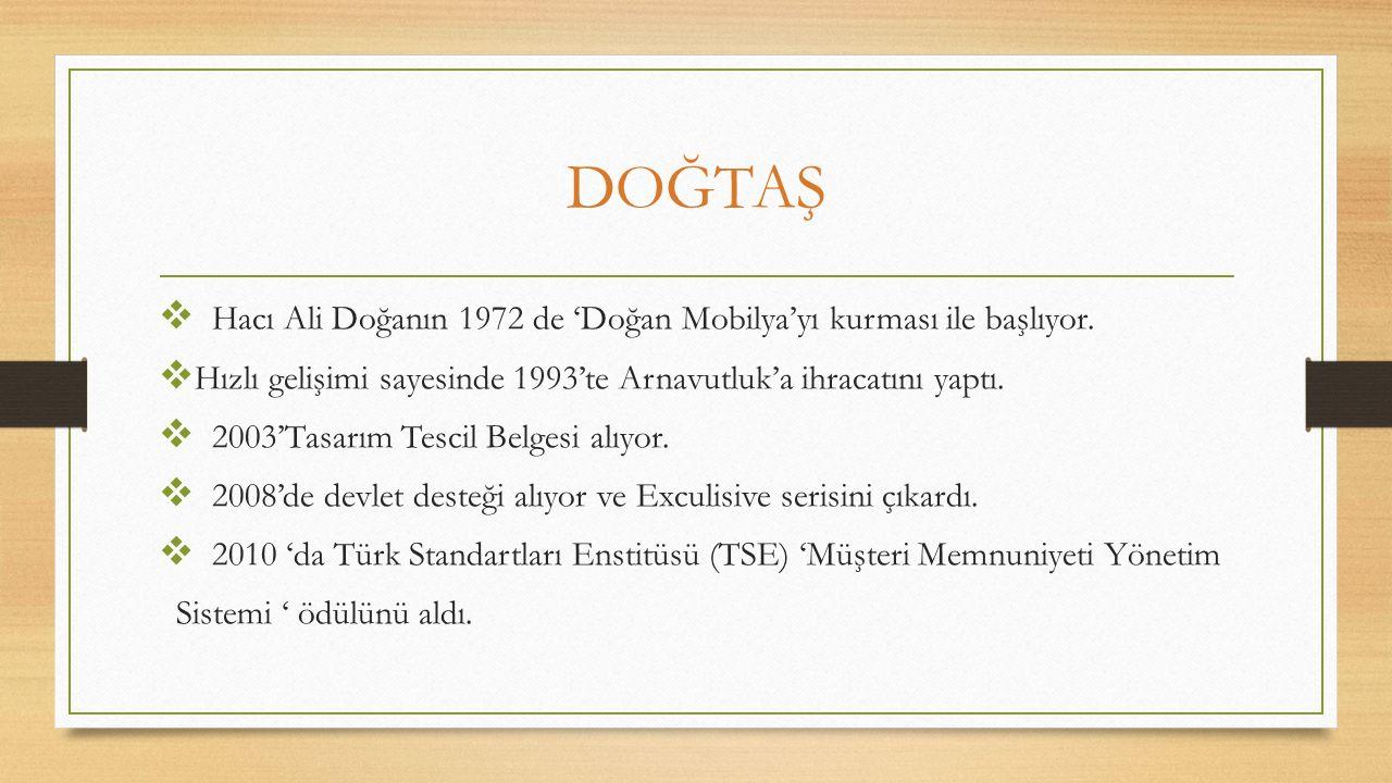 DOĞTAŞ  Hacı Ali Doğanın 1972 de 'Doğan Mobilya'yı kurması ile başlıyor.