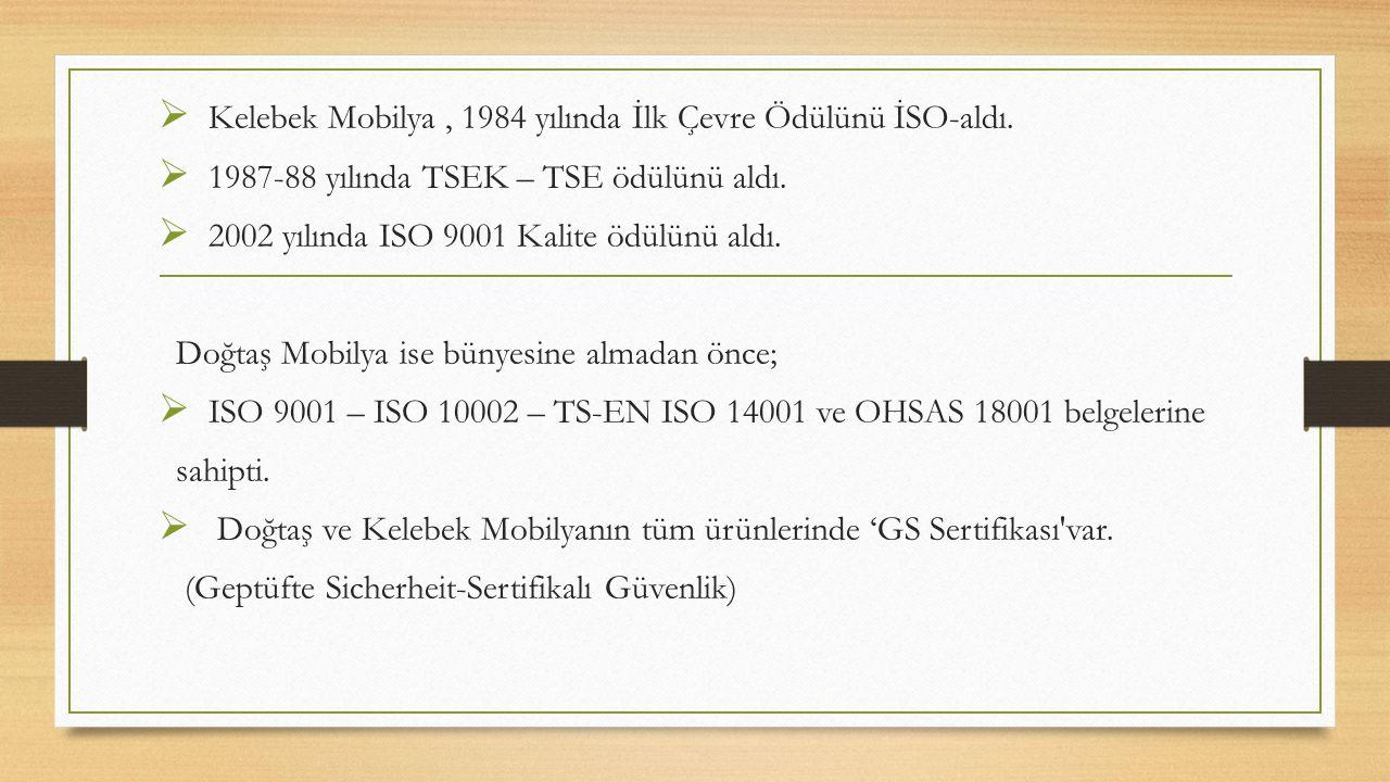  Kelebek Mobilya, 1984 yılında İlk Çevre Ödülünü İSO-aldı.