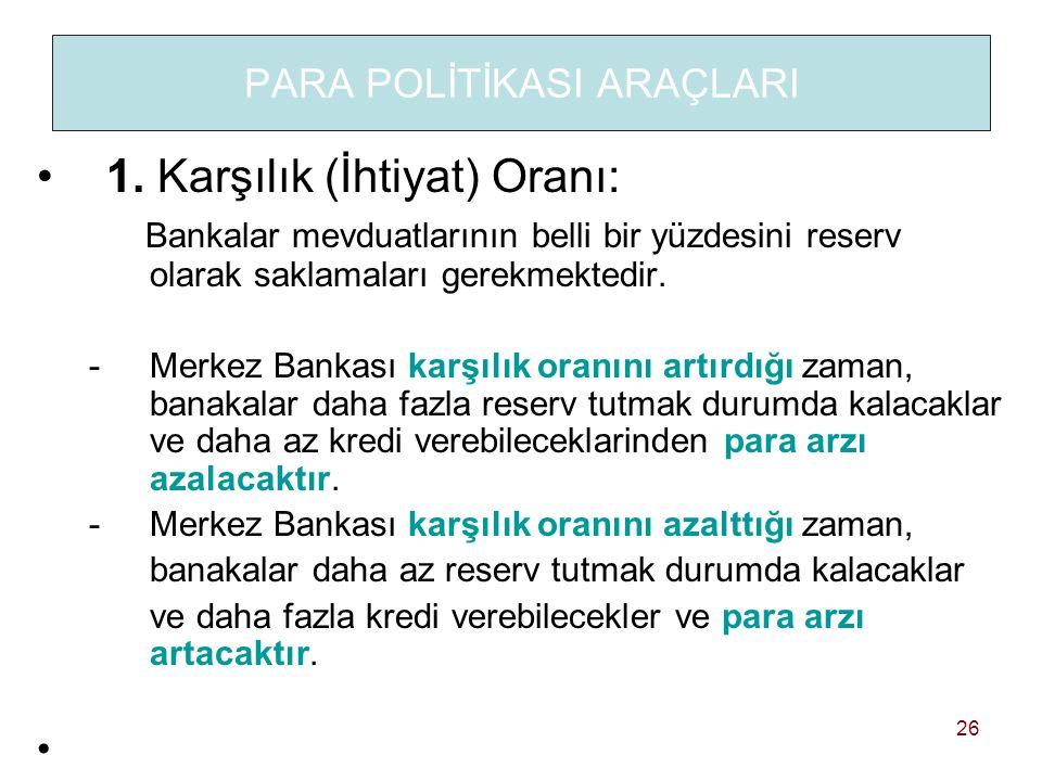 PARA POLİTİKASI ARAÇLARI 1.