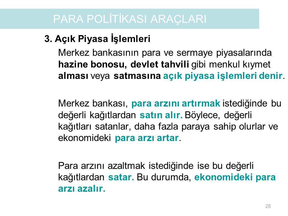 PARA POLİTİKASI ARAÇLARI 3.