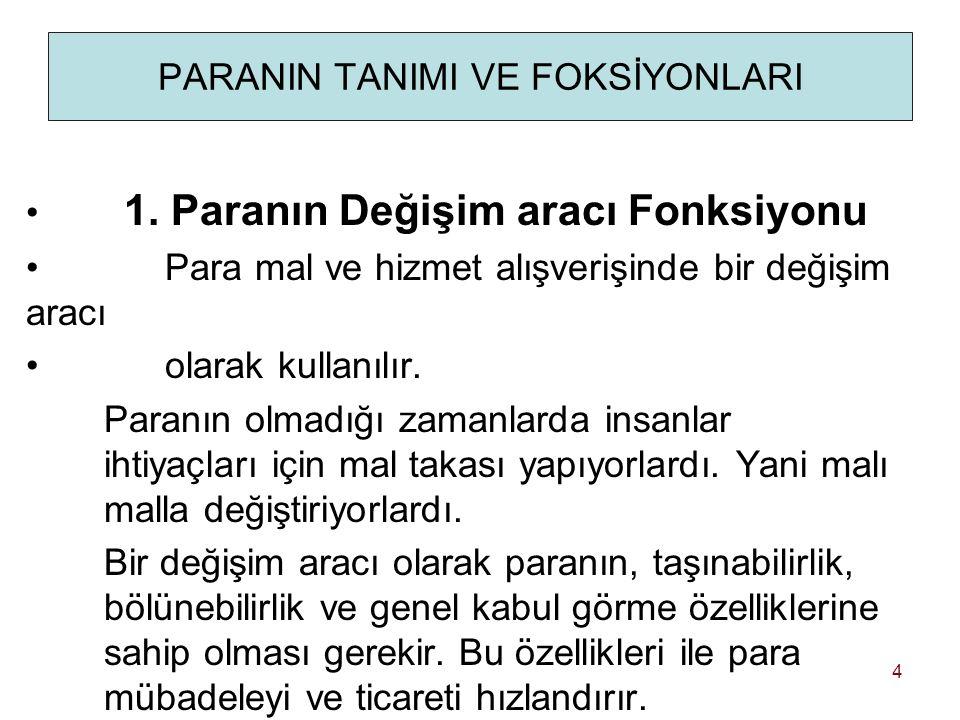 PARANIN TANIMI VE FOKSİYONLARI 1.