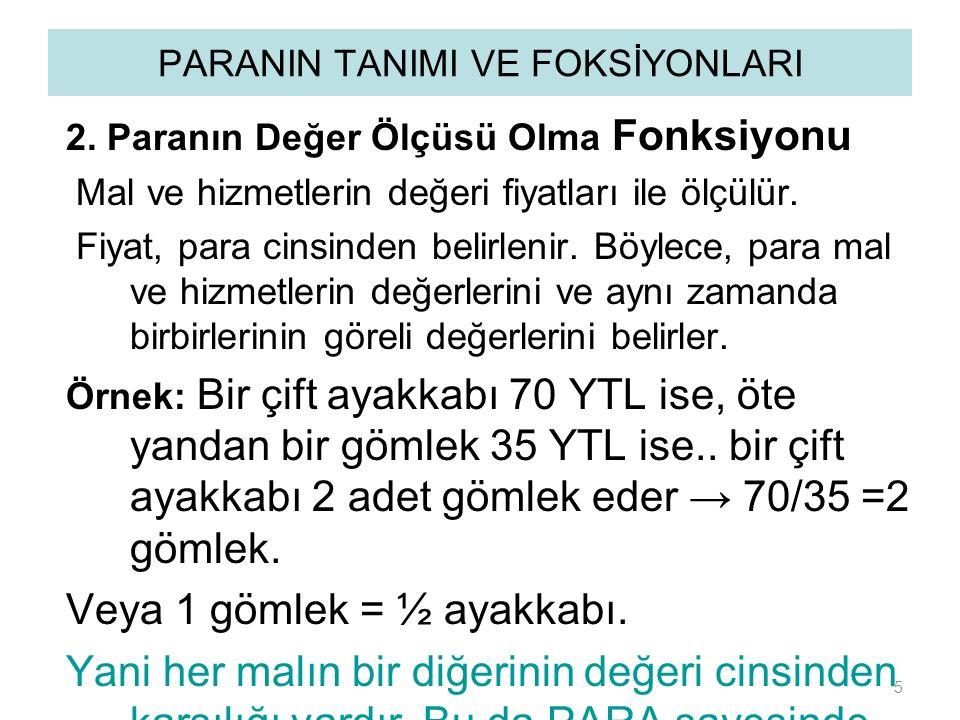 PARANIN TANIMI VE FOKSİYONLARI 2.