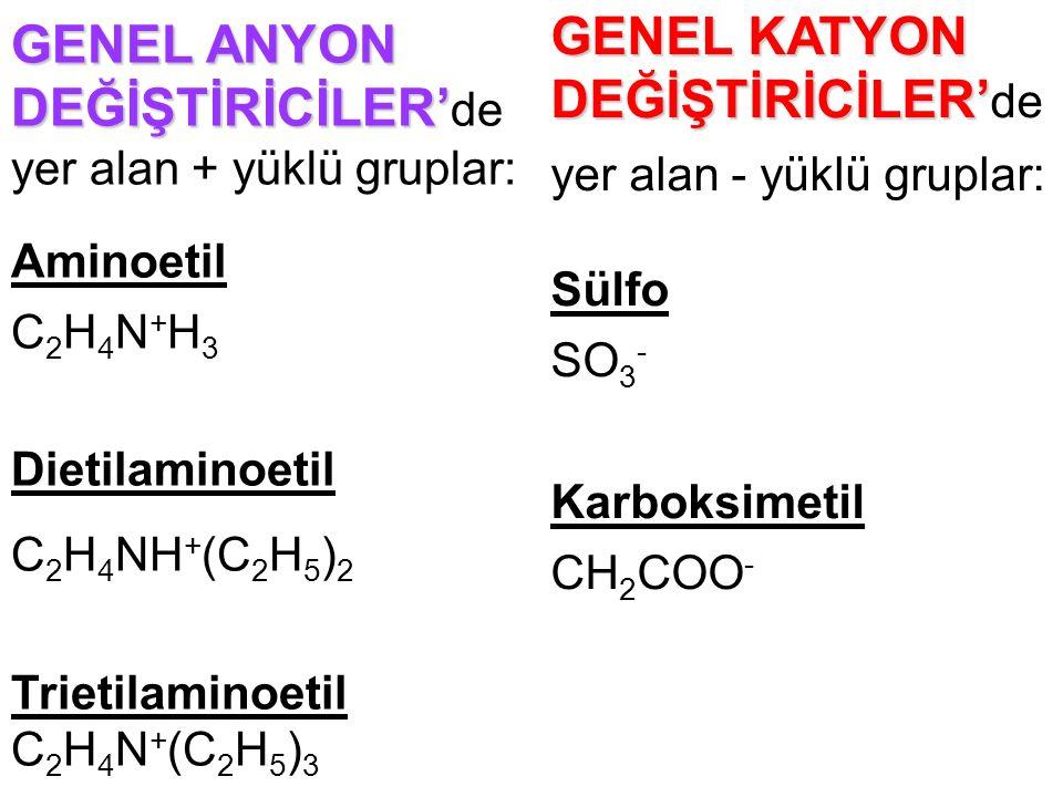 GENEL ANYON DEĞİŞTİRİCİLER' GENEL ANYON DEĞİŞTİRİCİLER' de yer alan + yüklü gruplar: Aminoetil C 2 H 4 N + H 3 Dietilaminoetil C 2 H 4 NH + (C 2 H 5 ) 2 Trietilaminoetil C 2 H 4 N + (C 2 H 5 ) 3 GENEL KATYON DEĞİŞTİRİCİLER' GENEL KATYON DEĞİŞTİRİCİLER' de yer alan - yüklü gruplar: Sülfo SO 3 - Karboksimetil CH 2 COO -