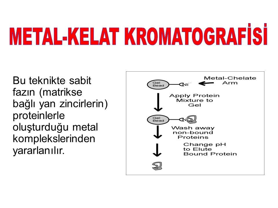 Bu teknikte sabit fazın (matrikse bağlı yan zincirlerin) proteinlerle oluşturduğu metal komplekslerinden yararlanılır.
