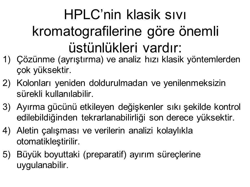 HPLC'nin klasik sıvı kromatografilerine göre önemli üstünlükleri vardır: 1)Çözünme (ayrıştırma) ve analiz hızı klasik yöntemlerden çok yüksektir.