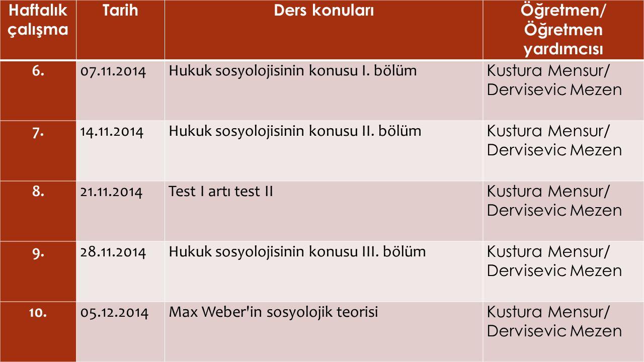Haftalık çalışma TarihDers konularıÖğretmen/ Öğretmen yardımcısı 6.07.11.2014Hukuk sosyolojisinin konusu I. bölüm Kustura Mensur/ Dervisevic Mezen 7.1