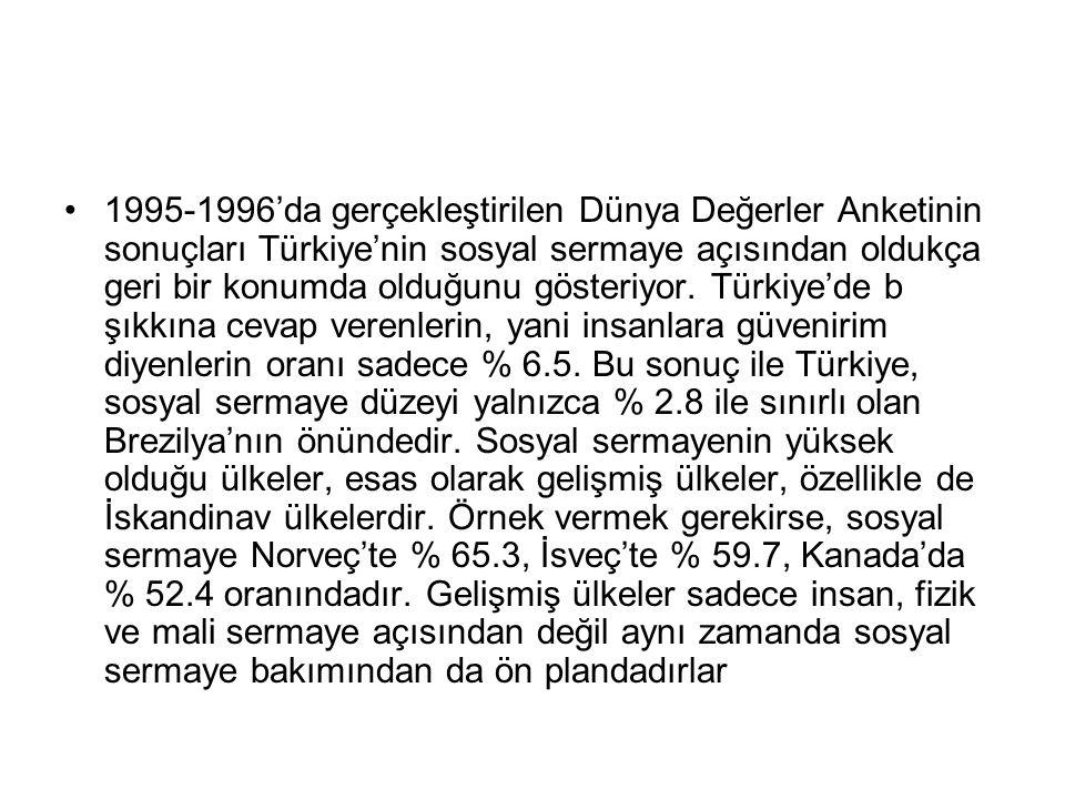 1995-1996'da gerçekleştirilen Dünya Değerler Anketinin sonuçları Türkiye'nin sosyal sermaye açısından oldukça geri bir konumda olduğunu gösteriyor. Tü